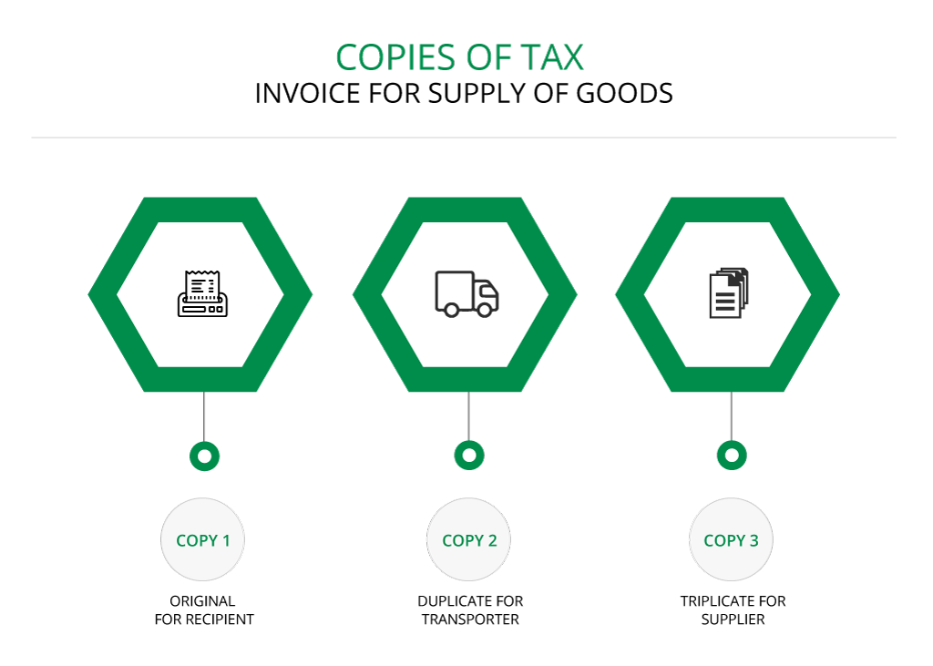 gst tax invoice types